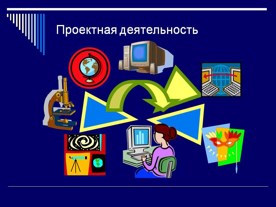 Реферат на тему проектная деятельность > найдено в каталоге Реферат на тему проектная деятельность